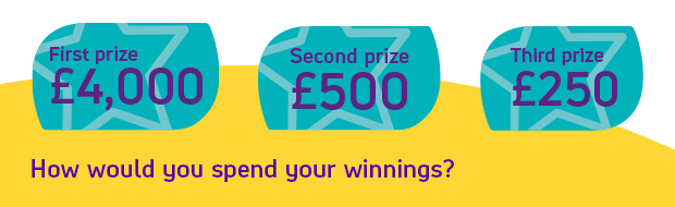 "Text says: ""First prize: £4000, Second prize: £500, Third prize: £250. How would you spend your winnings"""